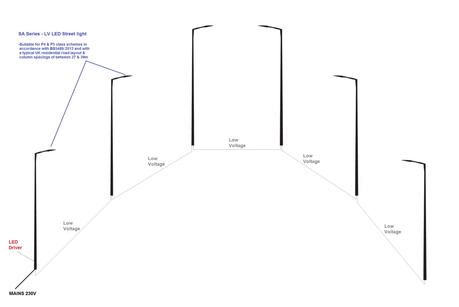 Low Voltage Led Street Lighting System Ark Diagram Of